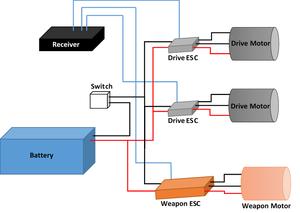 Electronics Basics - RoboJackets Wiki | Battlebot Schematics |  | RoboJackets Wiki